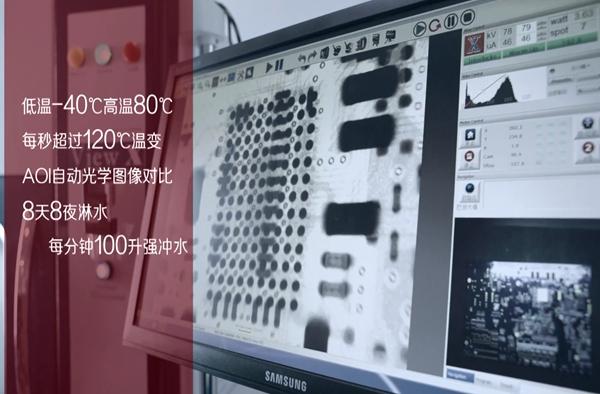 物联网行业―xuanchuanpian