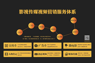 环保产业园xuan传片的三个xi节